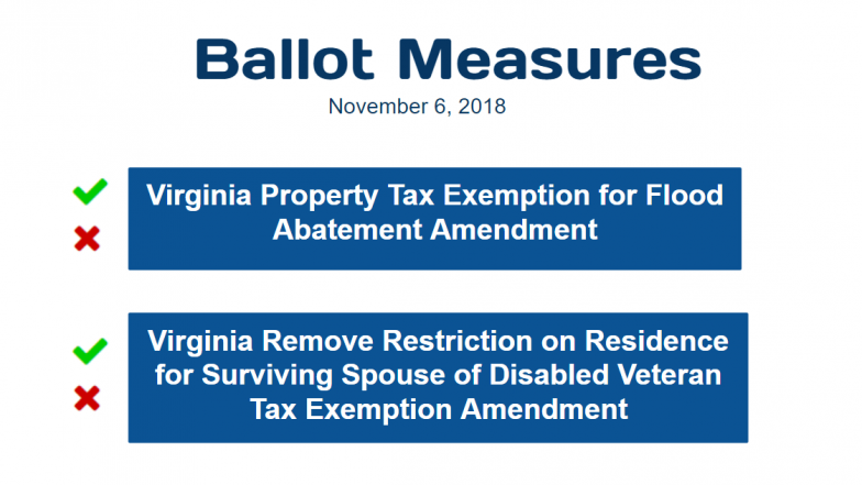 Ballot Measures for Nov. 6, 2018