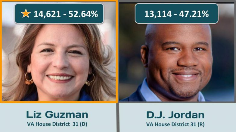 VA House District 31 - 2019