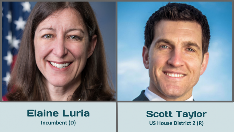 US House District 2 - 2020